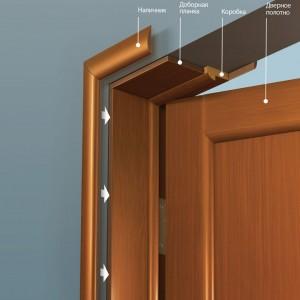 Монтаж міжкімнатних дверей без петель>